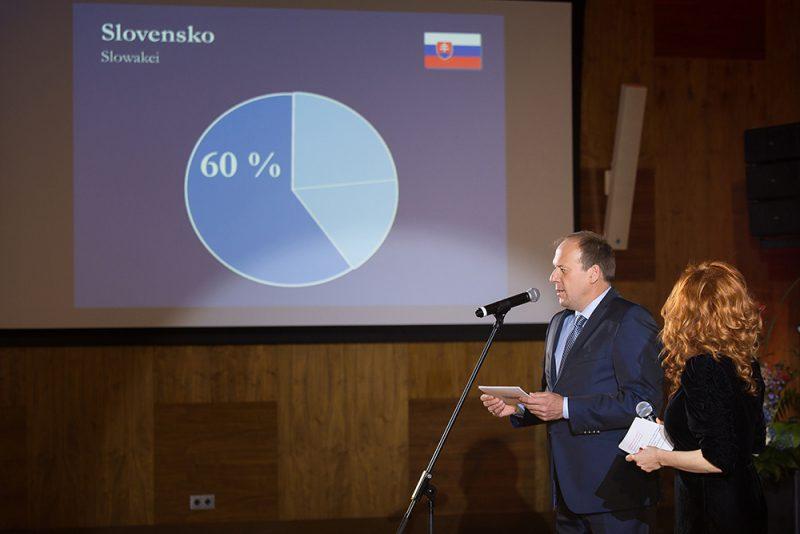Slovaktual predajcovia SR 60 %