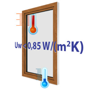 tepelná izolácia okien 0,85