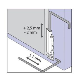 Viditeľné pánty okna - výškové a bočné nastavenie na dolnom pánte kovania ROTO