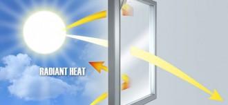Sklo Lux se solárními zisky